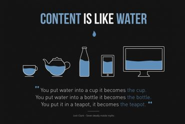 Responsive Design Content is fluid