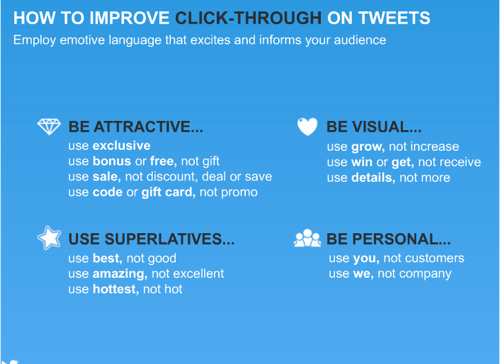 Improve click throughs