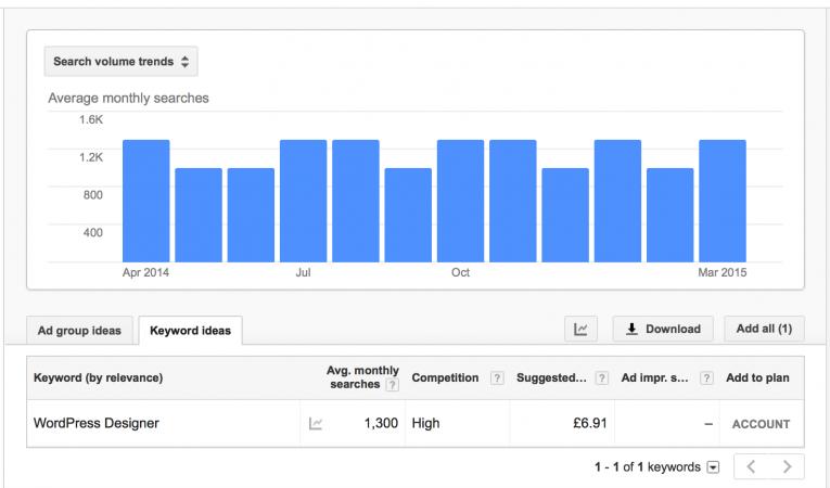 Google Keyword Search Planner