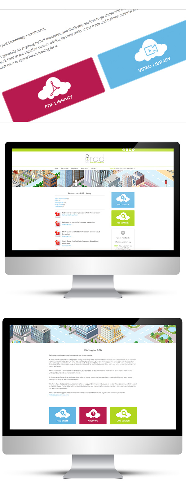 Webdesign for resource on demand