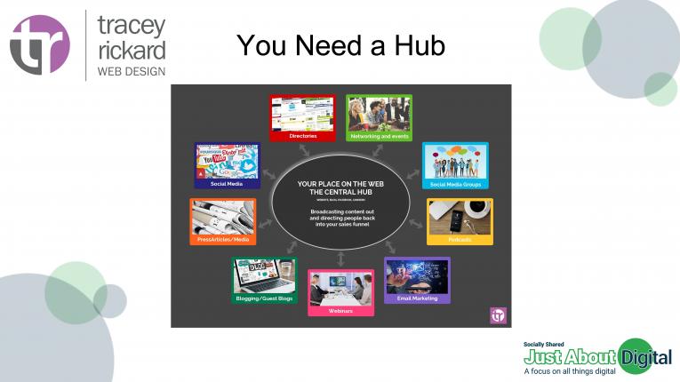 You need a hub