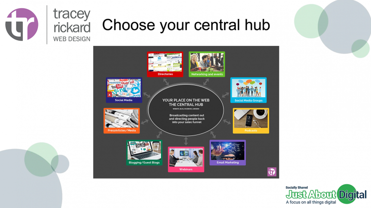 Your central hub, sales funnel that it all links to
